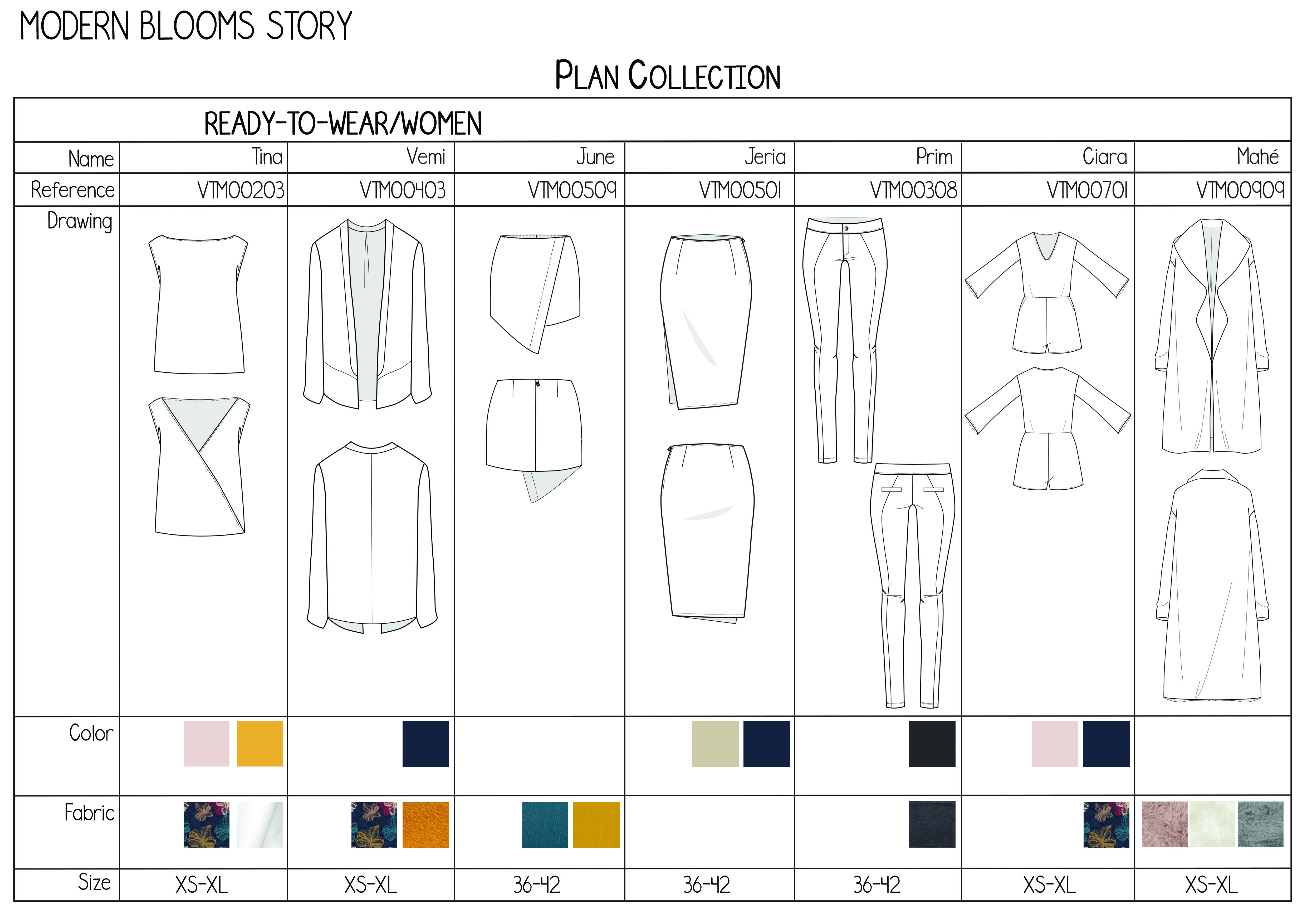 Plan de collection